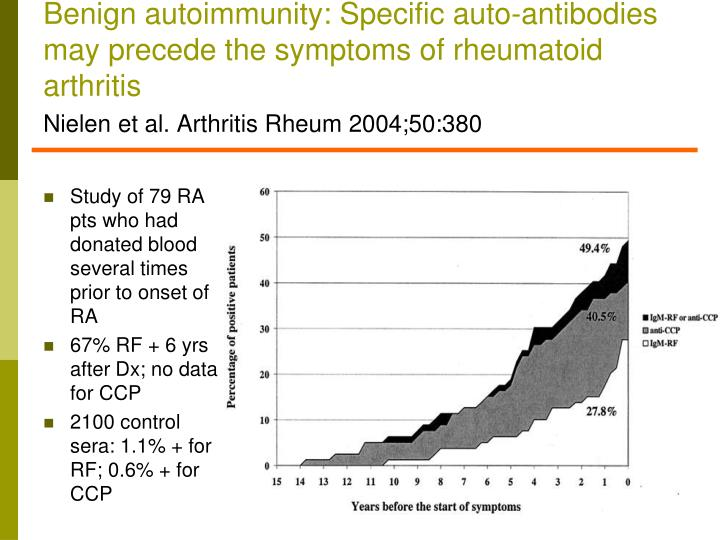 Benign autoimmunity: Specific auto-antibodies may precede the symptoms of rheumatoid arthritis