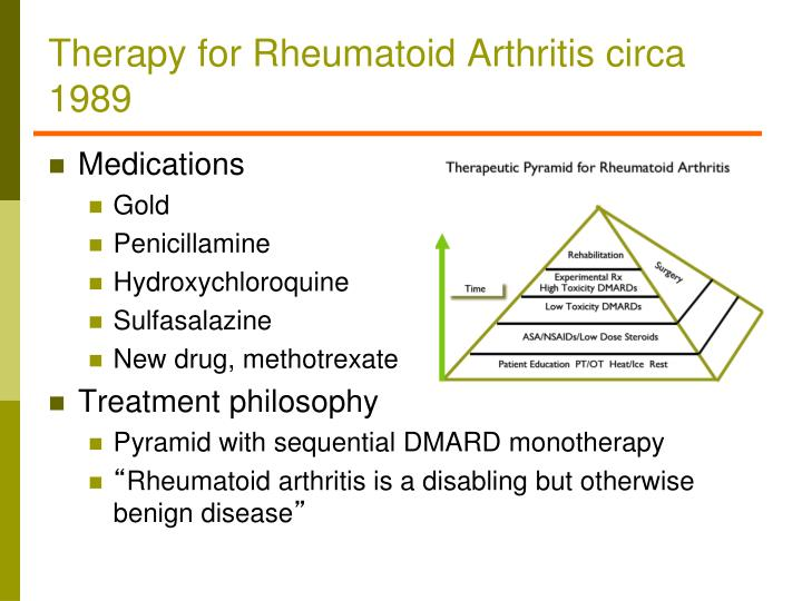 Therapy for Rheumatoid Arthritis circa 1989