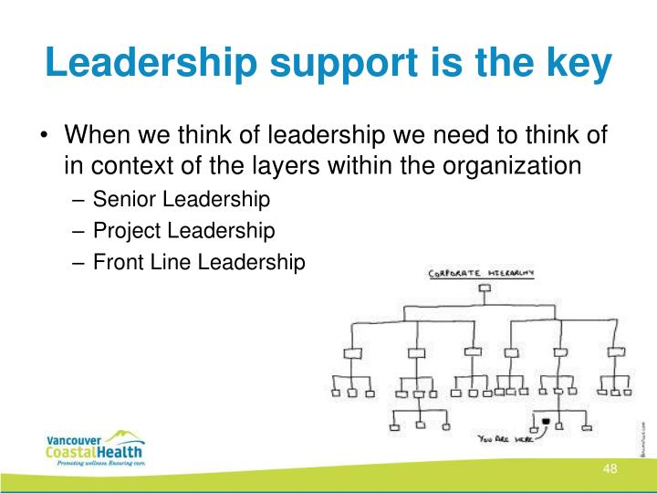 Leadership support is the key