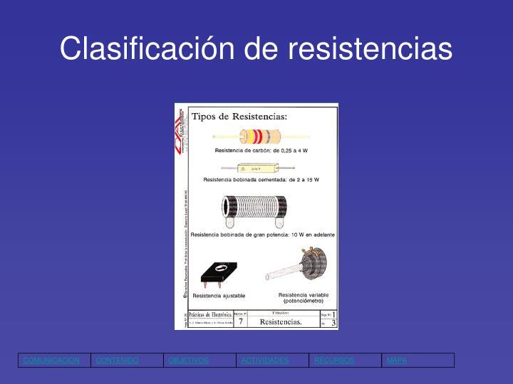 Clasificación de resistencias