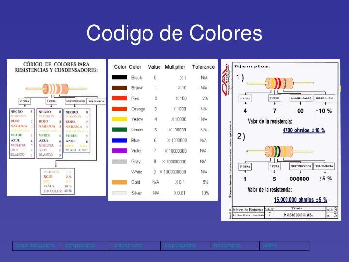 Codigo de Colores