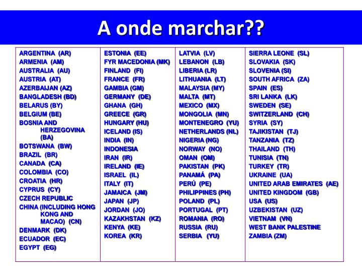 A onde marchar??