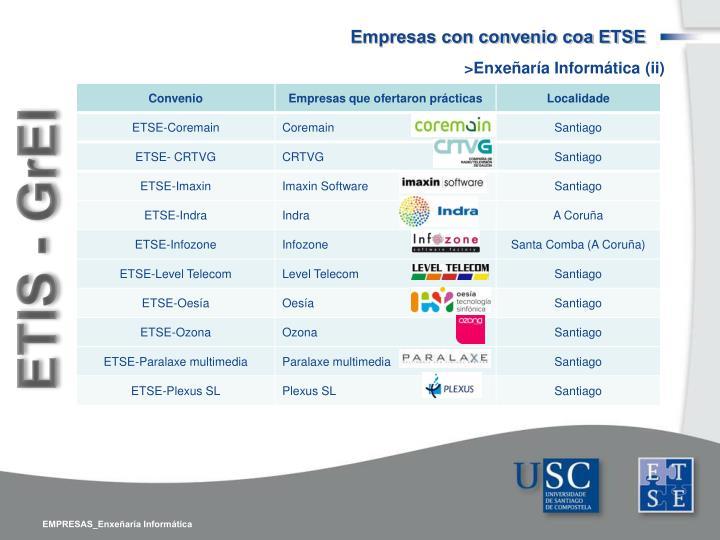 Empresas con convenio coa ETSE