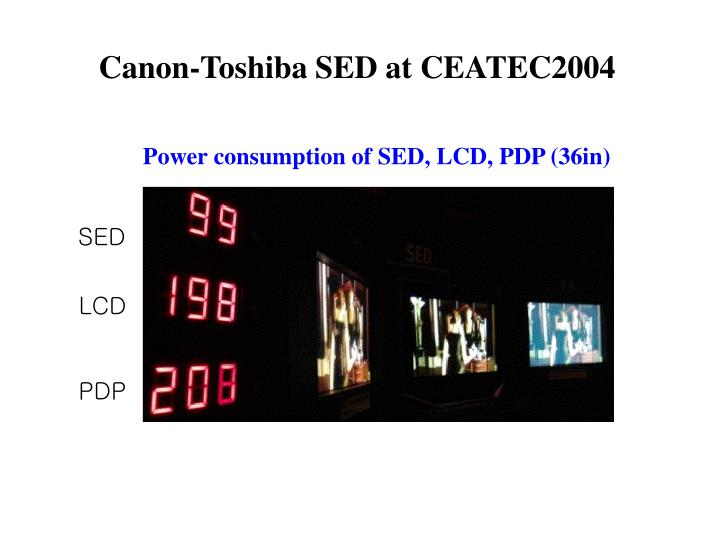 Power consumption of SED, LCD, PDP (36in)