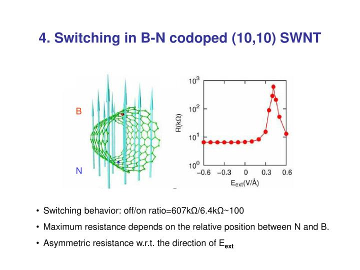 4. Switching in B-N codoped (10,10) SWNT