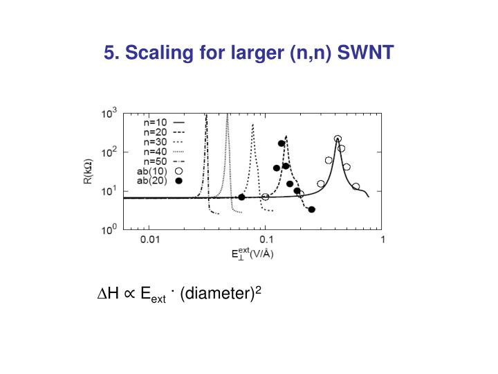 5. Scaling for larger (n,n) SWNT
