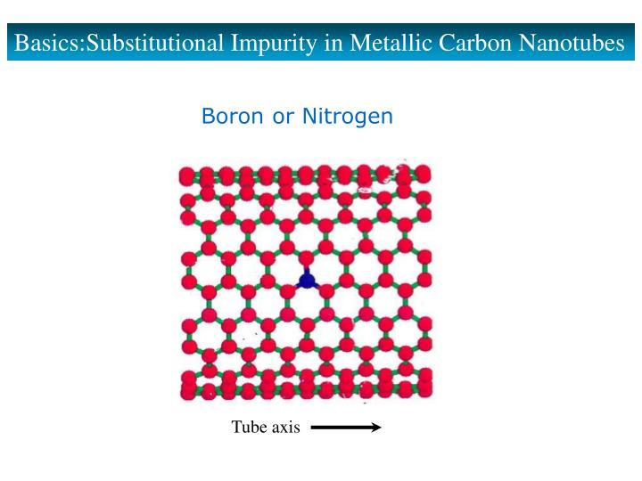Basics:Substitutional Impurity in Metallic Carbon Nanotubes