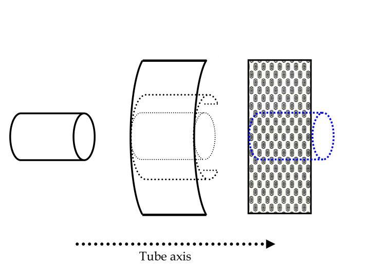 Tube axis
