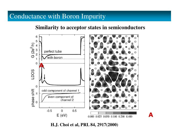 Conductance with Boron Impurity