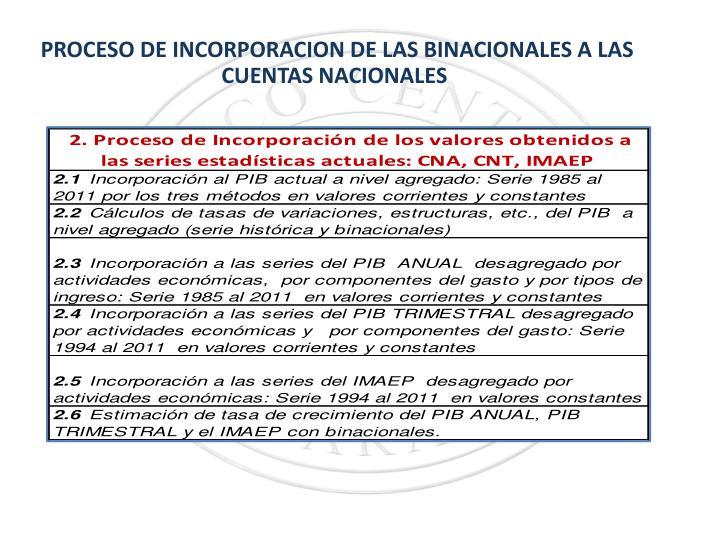 PROCESO DE INCORPORACION DE LAS BINACIONALES A LAS CUENTAS NACIONALES