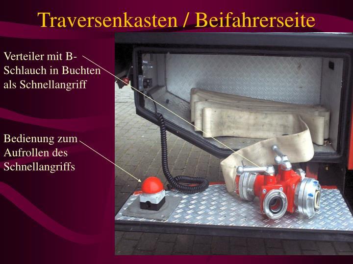 Traversenkasten / Beifahrerseite