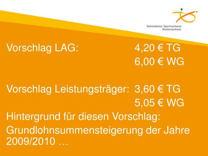 Vorschlag LAG:4,20 € TG