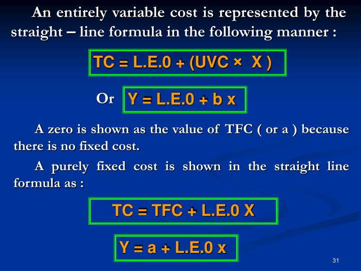 An entirely variable cost is represented by the straight