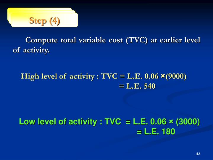 Compute total variable cost (TVC) at earlier level of activity.