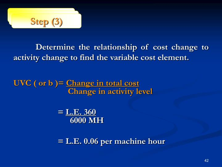 Determine the relationship of cost change to activity change to find the variable cost element.