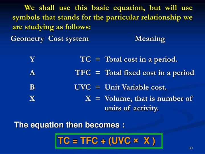 We shall use this basic equation, but will use symbols that stands for the particular relationship we are studying as follows: