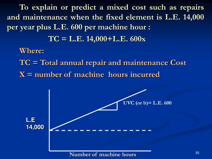 To explain or predict a mixed cost such as repairs and maintenance when the fixed element is L.E. 14,000 per year plus L.E. 600 per machine hour :