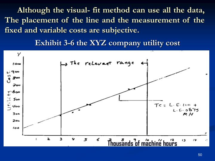 Although the visual- fit method can use all the data, The placement of the line and the measurement of the fixed and variable costs are subjective.