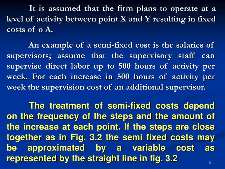 It is assumed that the firm plans to operate at a level of activity between point X and Y resulting in fixed costs of o A.
