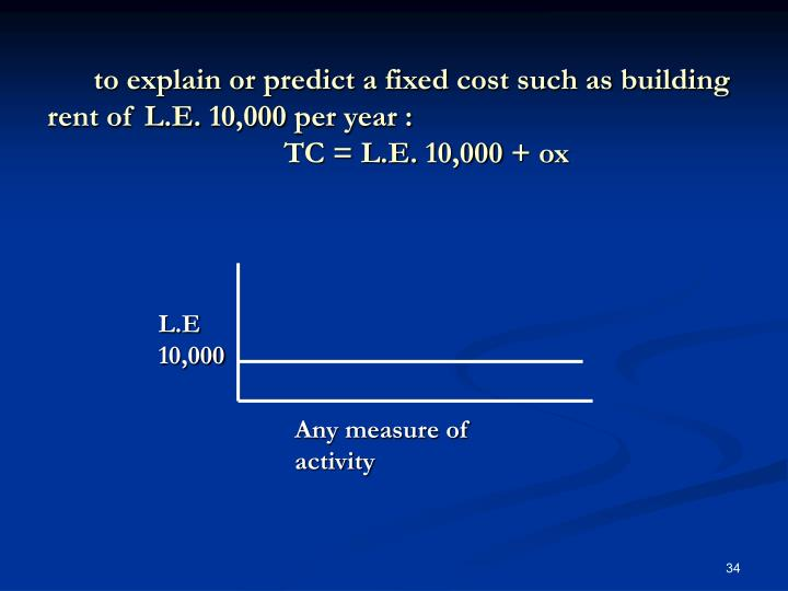 to explain or predict a fixed cost such as building rent of L.E. 10,000 per year :