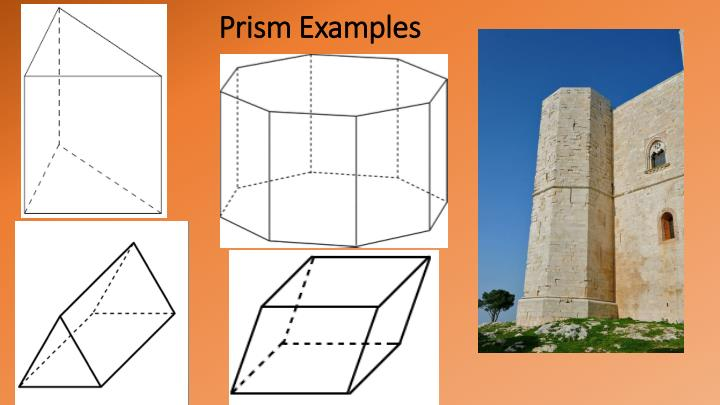 Prism Examples