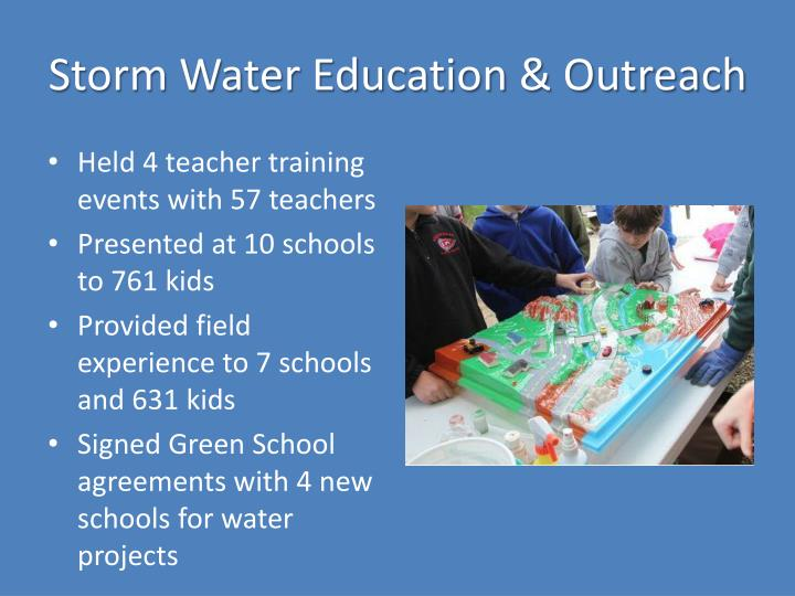 Storm Water Education & Outreach