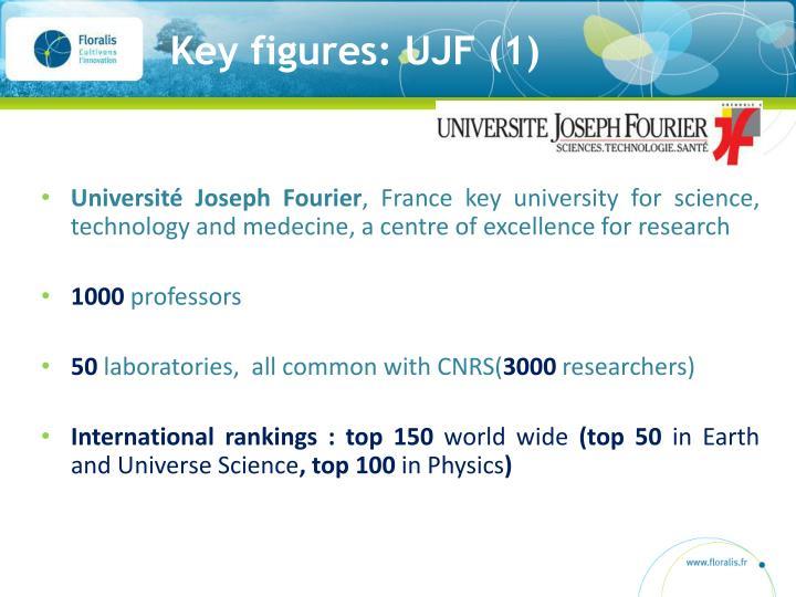 Key figures: UJF (1)