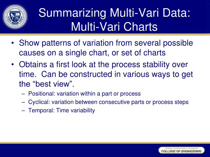 Summarizing Multi-Vari Data: