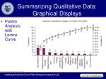 summarizing qualitative data graphical displays2