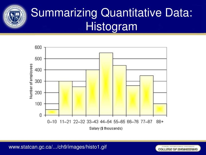 Summarizing Quantitative Data: