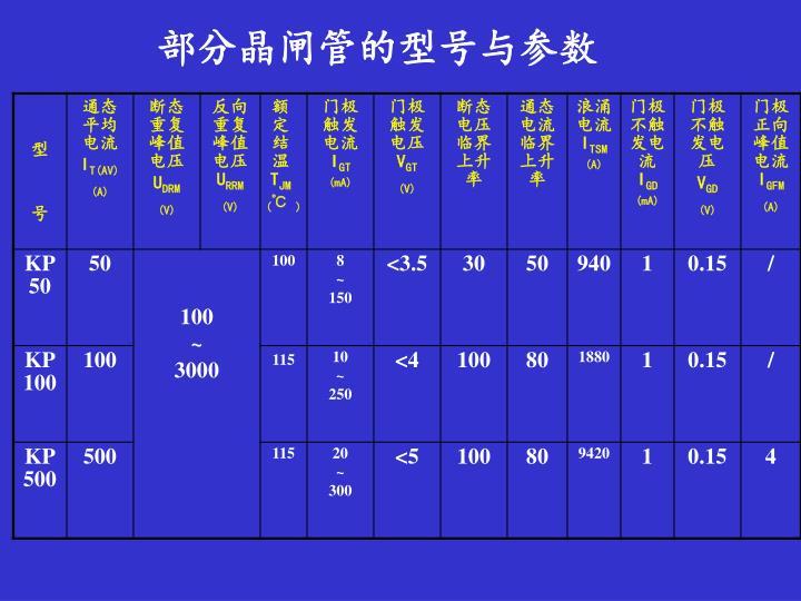 部分晶闸管的型号与参数