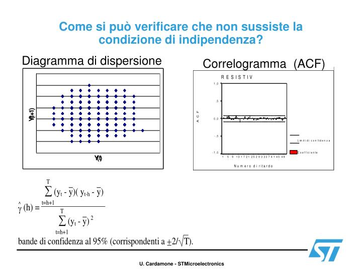 Diagramma di dispersione