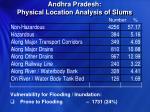 andhra pradesh physical location analysis of slums