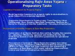 operationalising rajiv awas yojana preparatory tasks