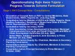 operationalising rajiv awas yojana progress towards scheme formulation