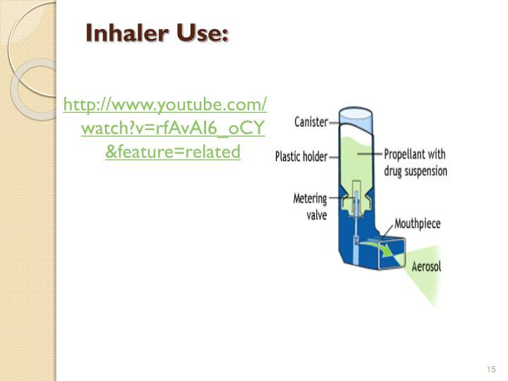Inhaler Use: