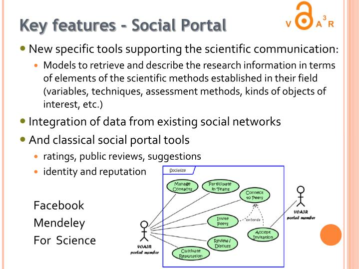 Key features - Social Portal