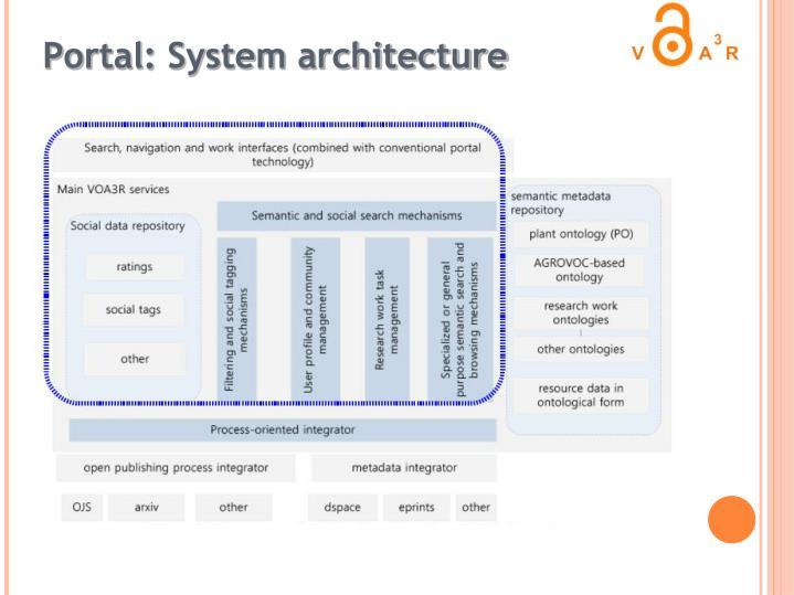Portal: System
