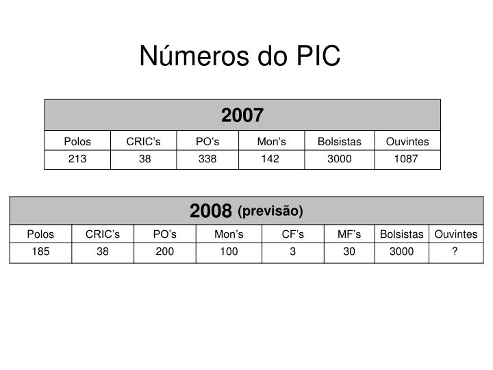 Números do PIC