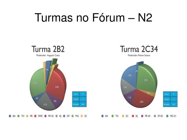 Turmas no Fórum – N2