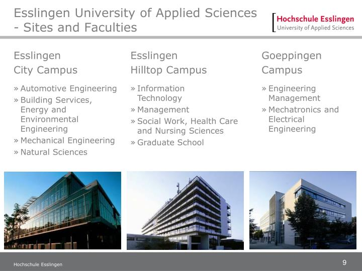 Esslingen University of Applied Sciences - Sites and Faculties