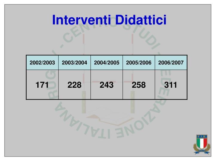 Interventi Didattici