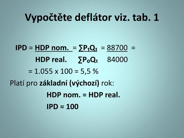 Vypočtěte deflátor viz. tab. 1