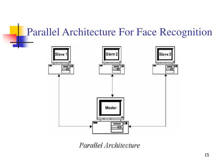 Parallel Architecture For Face Recognition