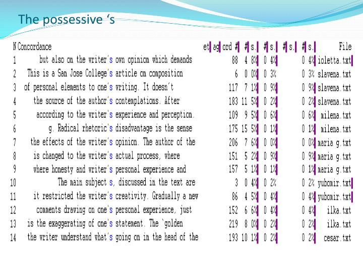 The possessive 's