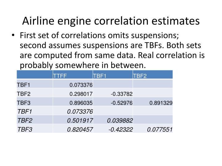 First set of correlations omits suspensions; second assumes suspensions are TBFs. Both sets are computed from same data. Real correlation is probably somewhere in between.