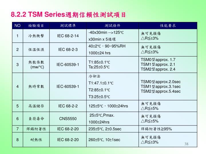 8.2.2 TSM Series