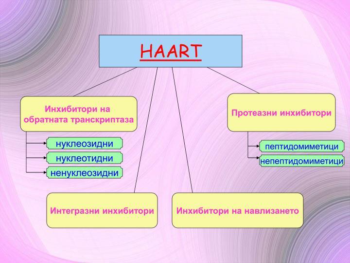 HAART
