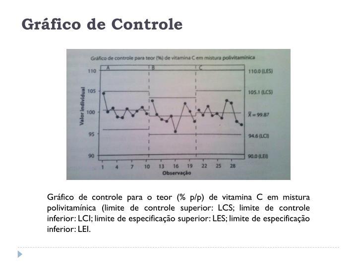Gráfico de Controle