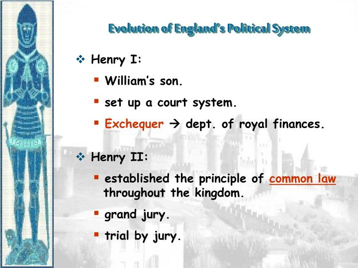 Evolution of England's Political System